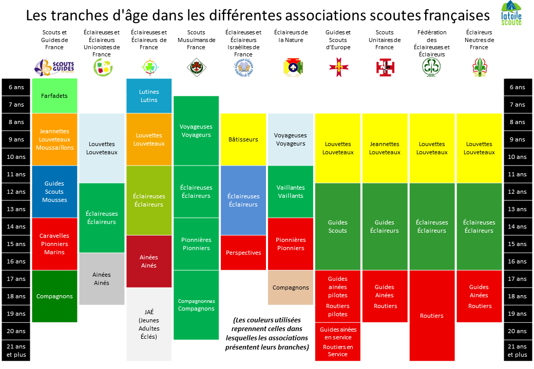 Sites de rencontres francophones